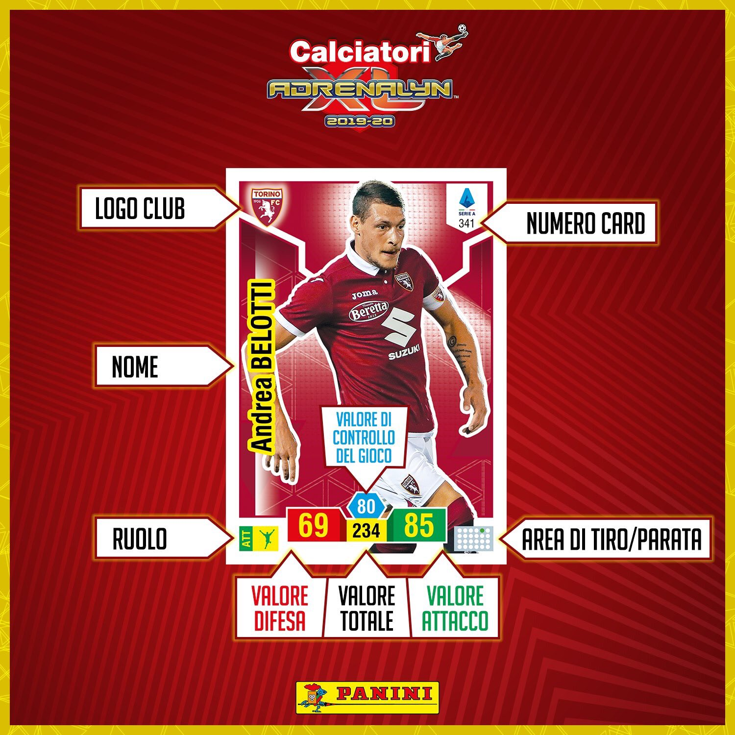 PANINI ADRENALYN XL CALCIATORI 2019-20 ANNONCE TWITTER CARTES BASE