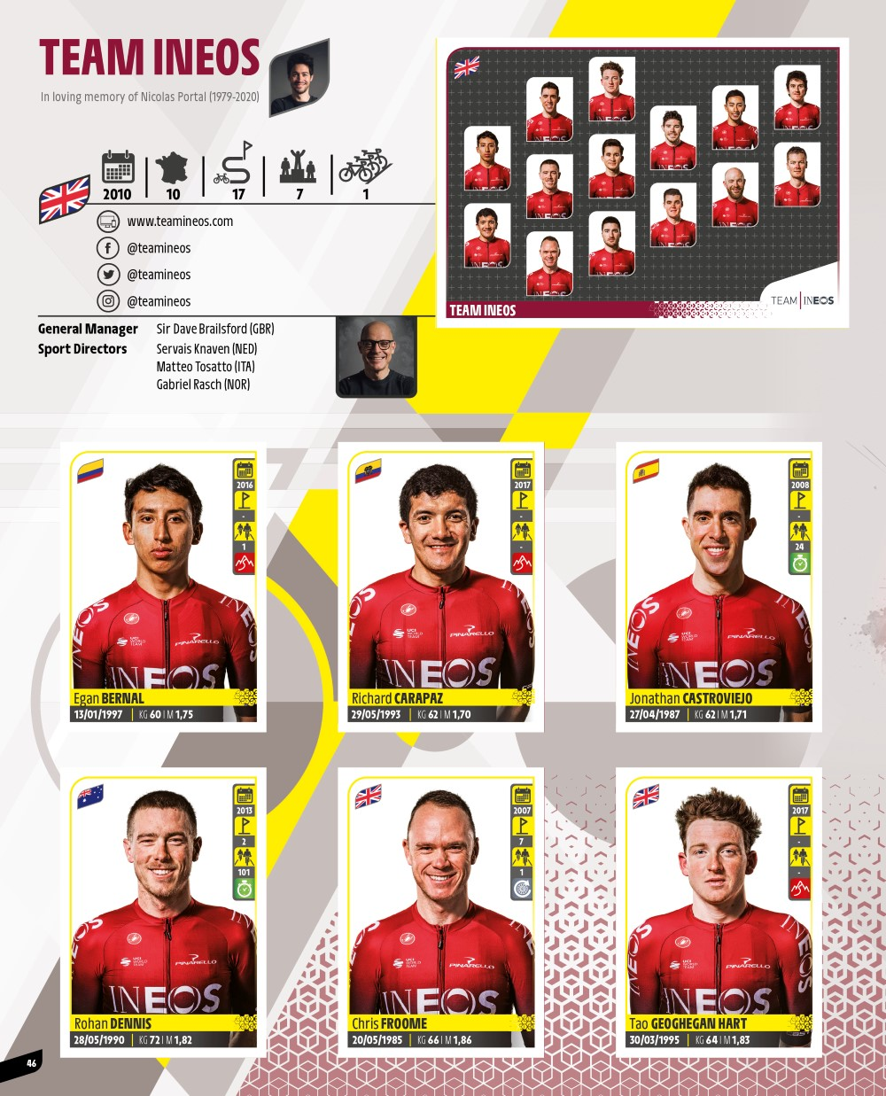 PANINI TOUR DE FRANCE 2020 PAGE 46 TEAM INEOS