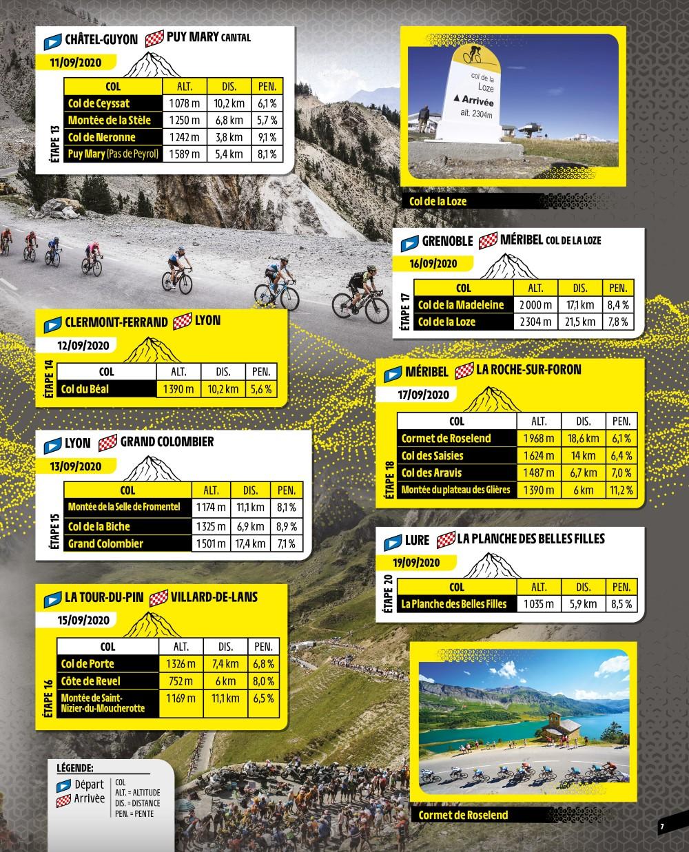 PANINI TOUR DE FRANCE 2020 PAGE 7 ETAPES